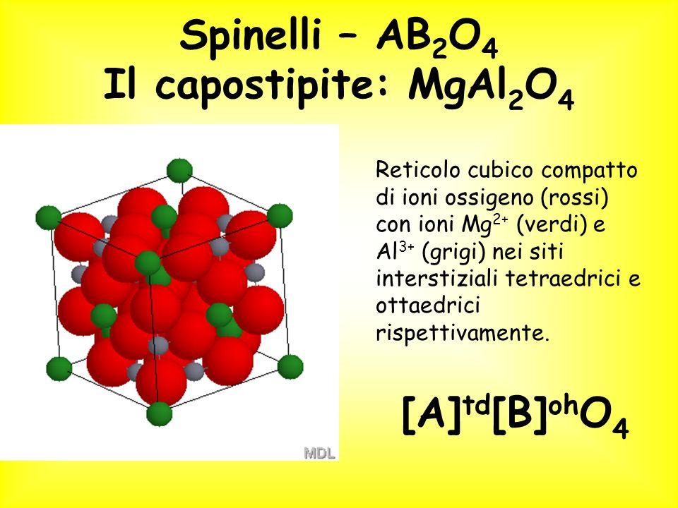 Spinelli – AB2O4 Il capostipite: MgAl2O4 [A]td[B]ohO4